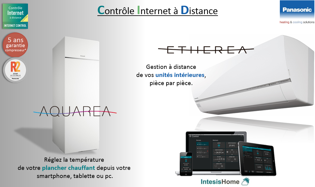 1-Contrôle-distance-Panasonic-Intesis-Home